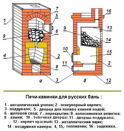 shema-otkritoi-kamenki